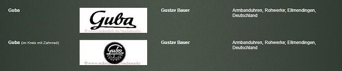 Mikrolisk Gustav Bauer - GUBA